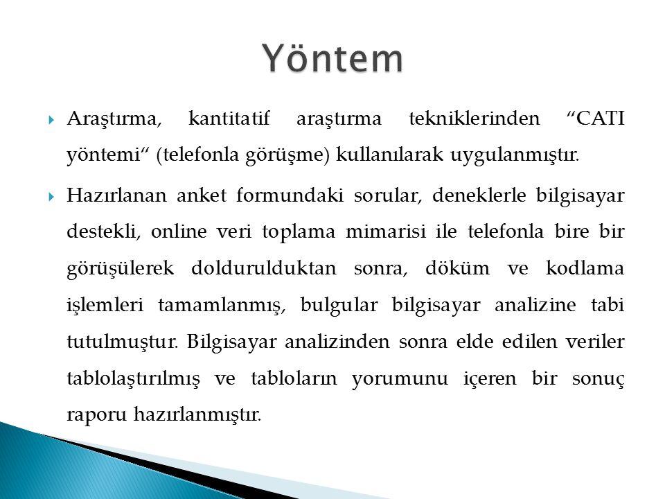 Araştırma; İstanbul Halkının Türkiye Büyük Millet Meclisi'ndeki Tartışmalara Bakışı Araştırması, MetroPOLL Stratejik ve Sosyal Araştırmalar Merkezi tarafından İstanbul'da yer alan 39 ilçede, 05- 09 Şubat 2010 tarihleri arasında, toplam 2450 kişi üzerinde; cinsiyet, yaş, ilçe büyüklüğü kotaları uygulanarak; CATI (Telefonla görüşme) tekniği kullanılarak gerçekleştirilmiştir.