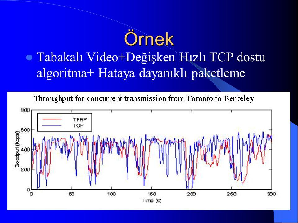 Örnek Tabakalı Video+Değişken Hızlı TCP dostu algoritma+ Hataya dayanıklı paketleme