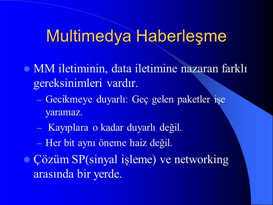 Multimedya Haberleşme MM iletiminin, data iletimine nazaran farklı gereksinimleri vardır.