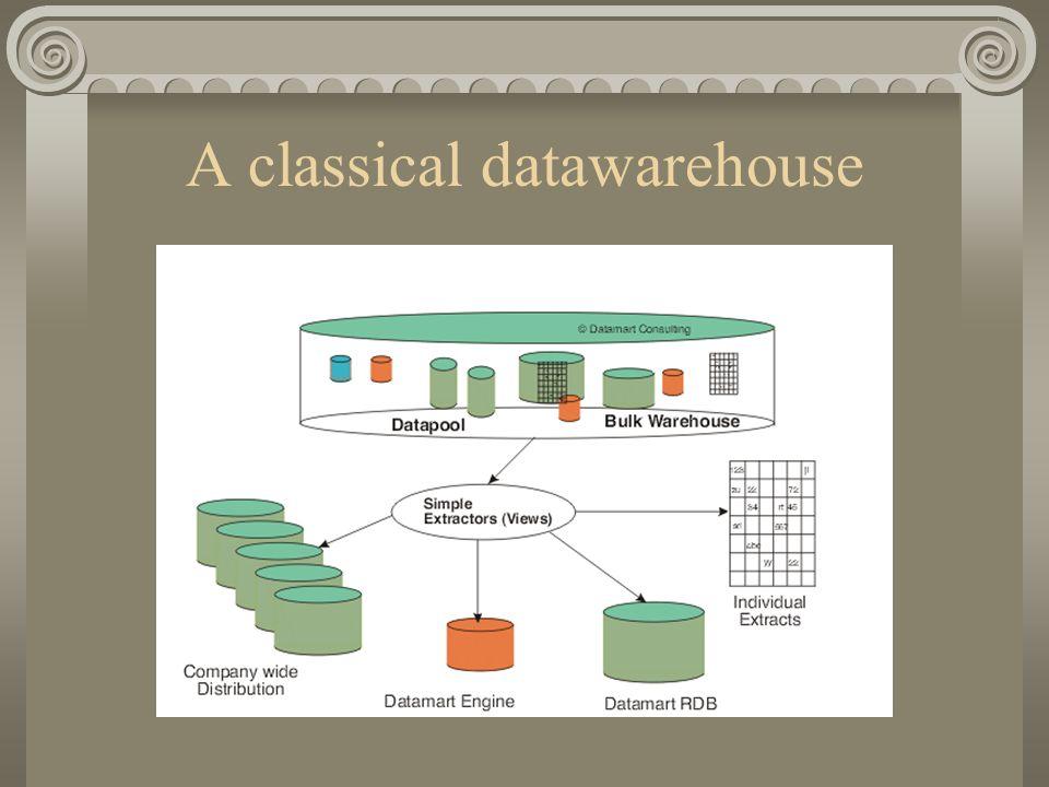 A classical datawarehouse