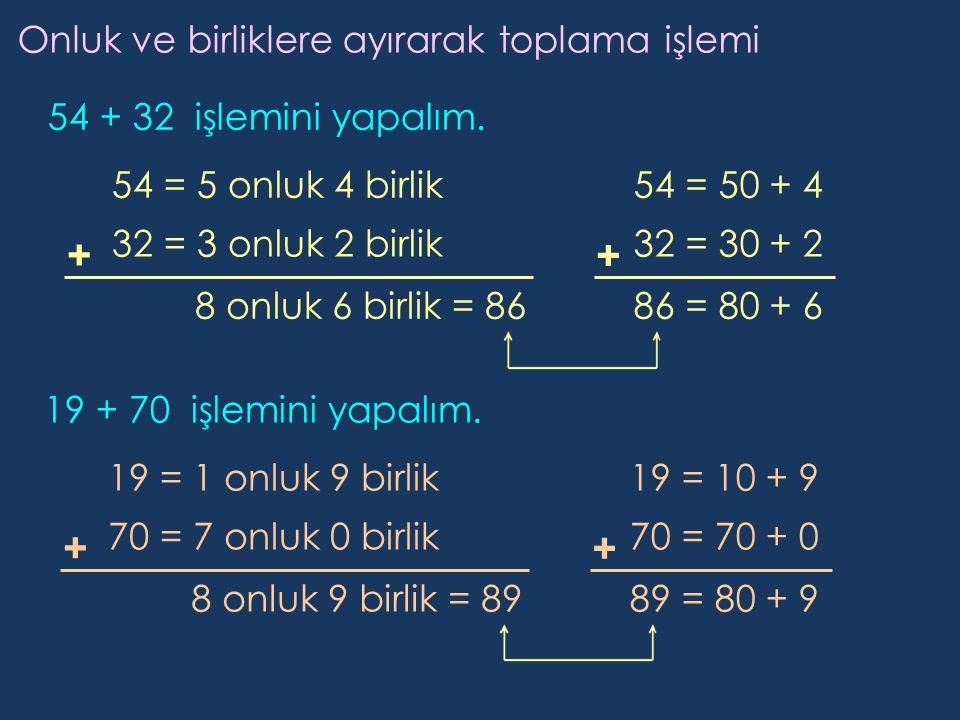 Onluk ve birliklere ayırarak toplama işlemi 54 + 32 işlemini yapalım. 54 = 5 onluk 4 birlik 32 = 3 onluk 2 birlik 8 onluk 6 birlik = 86 54 = 50 + 4 32