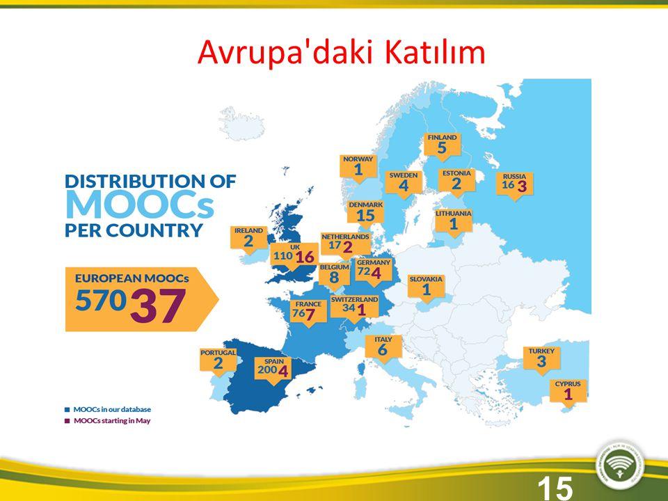 Avrupa'daki Katılım 15