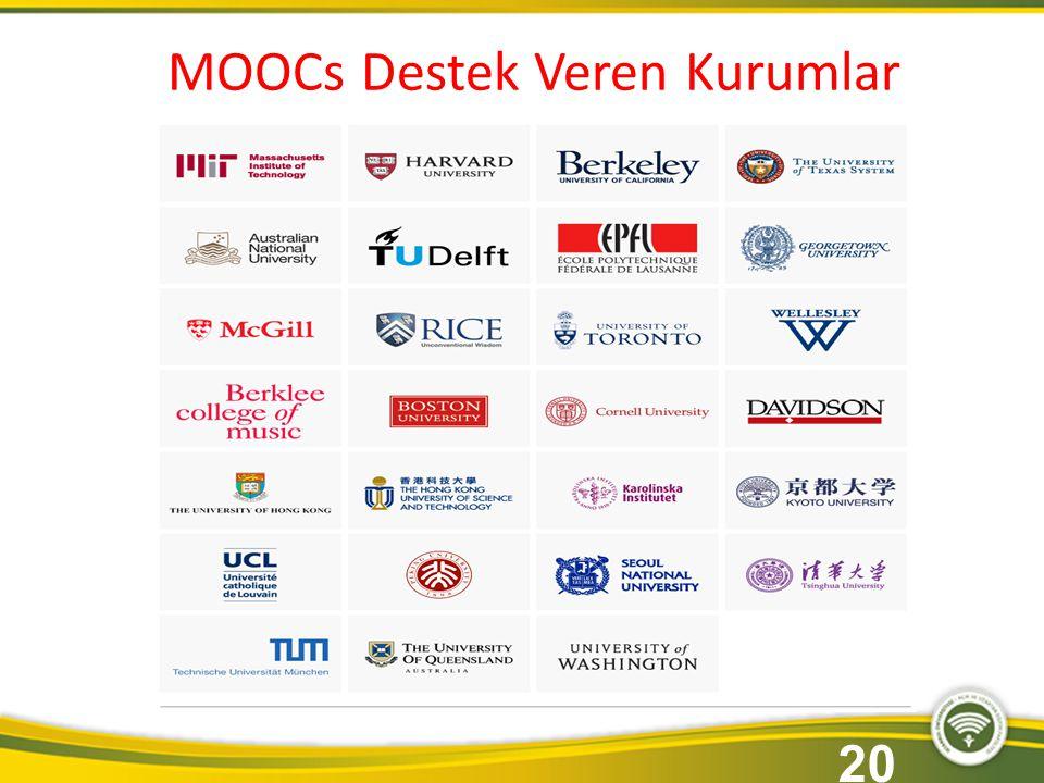 MOOCs Destek Veren Kurumlar 20
