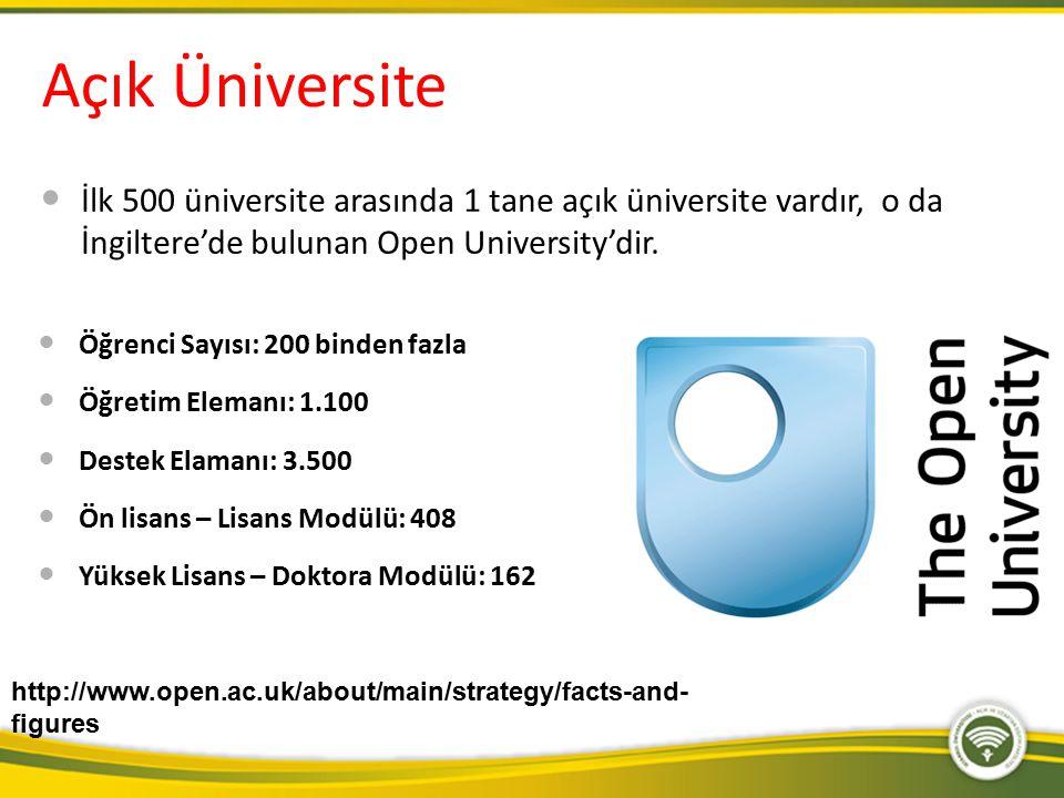 Açık Üniversite İlk 500 üniversite arasında 1 tane açık üniversite vardır, o da İngiltere'de bulunan Open University'dir. Öğrenci Sayısı: 200 binden f