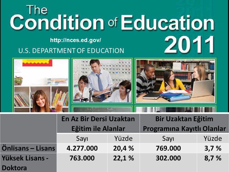 U.S. DEPARTMENT OF EDUCATION 8 http://nces.ed.gov/ En Az Bir Dersi Uzaktan Eğitim ile Alanlar Bir Uzaktan Eğitim Programına Kayıtlı Olanlar SayıYüzdeS
