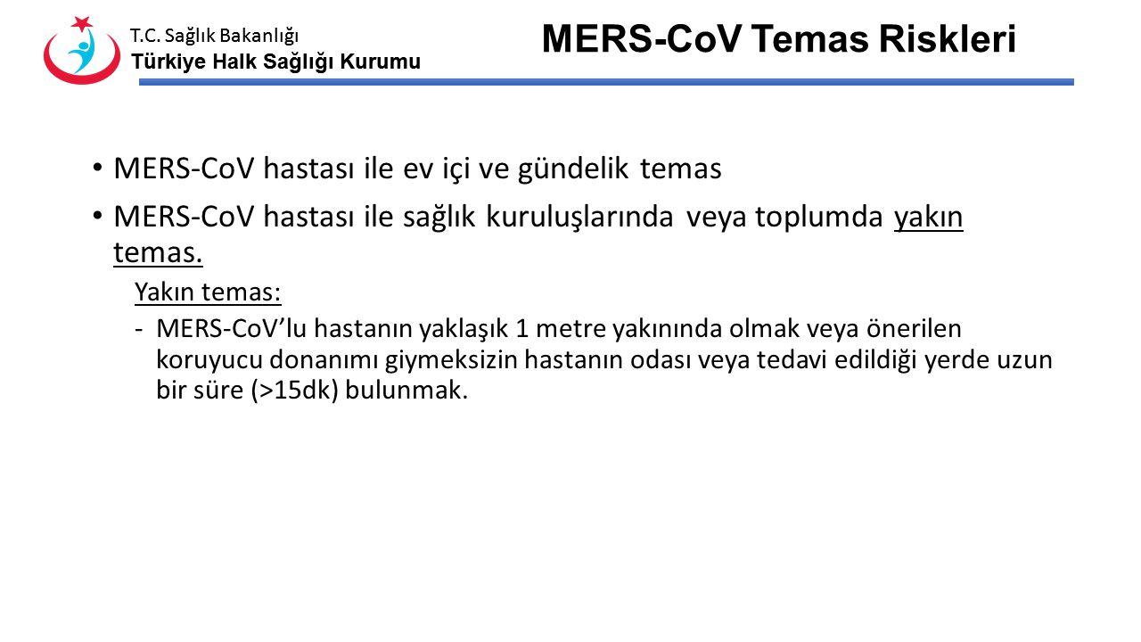 T.C. Sağlık Bakanlığı Türkiye Halk Sağlığı Kurumu T.C. Sağlık Bakanlığı Türkiye Halk Sağlığı Kurumu MERS-CoV Temas Riskleri MERS-CoV hastasına doğruda