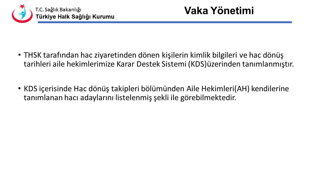 T.C. Sağlık Bakanlığı Türkiye Halk Sağlığı Kurumu T.C. Sağlık Bakanlığı Türkiye Halk Sağlığı Kurumu MERS-CoV hastası ile ev içi ve gündelik temas MERS