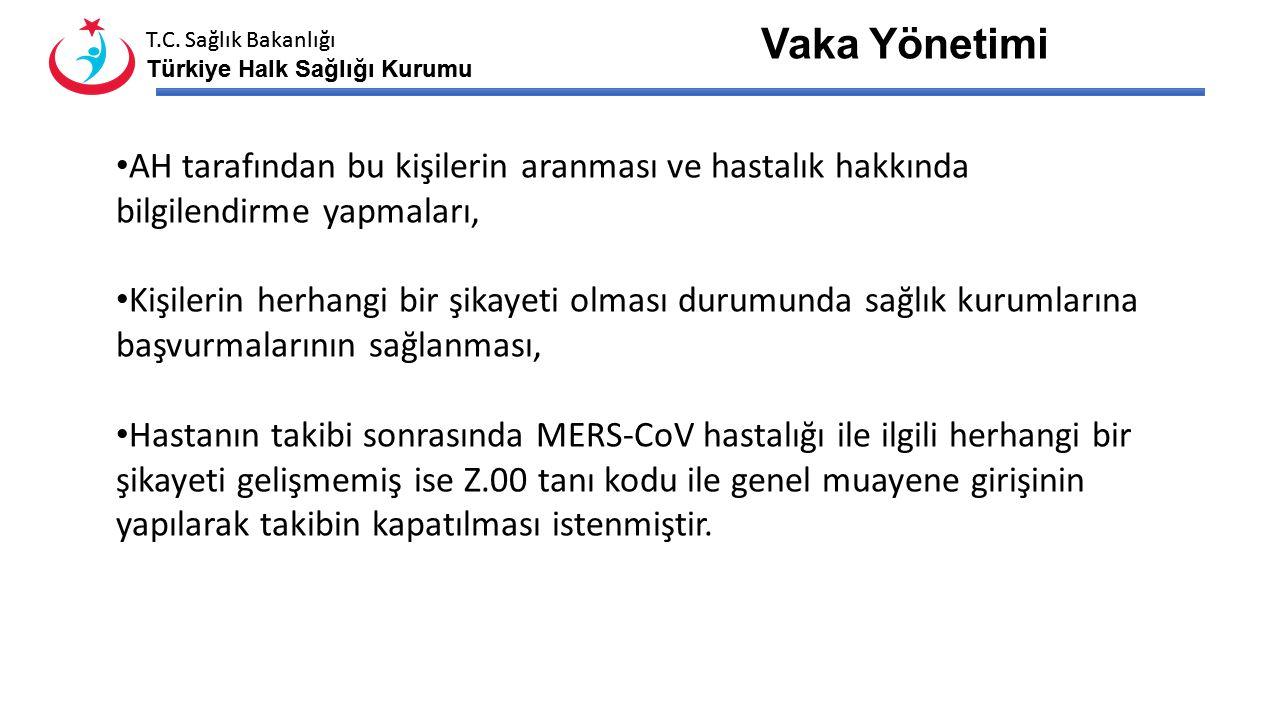 T.C. Sağlık Bakanlığı Türkiye Halk Sağlığı Kurumu T.C. Sağlık Bakanlığı Türkiye Halk Sağlığı Kurumu Vaka Yönetimi THSK tarafından hac ziyaretinden dön