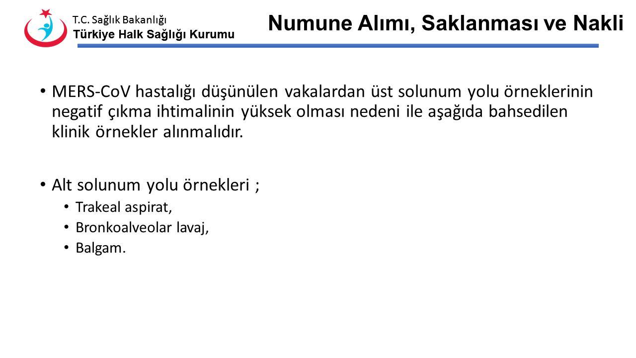 T.C. Sağlık Bakanlığı Türkiye Halk Sağlığı Kurumu T.C. Sağlık Bakanlığı Türkiye Halk Sağlığı Kurumu Sorgulama ve muayene sonrasında olası MERS-CoV has