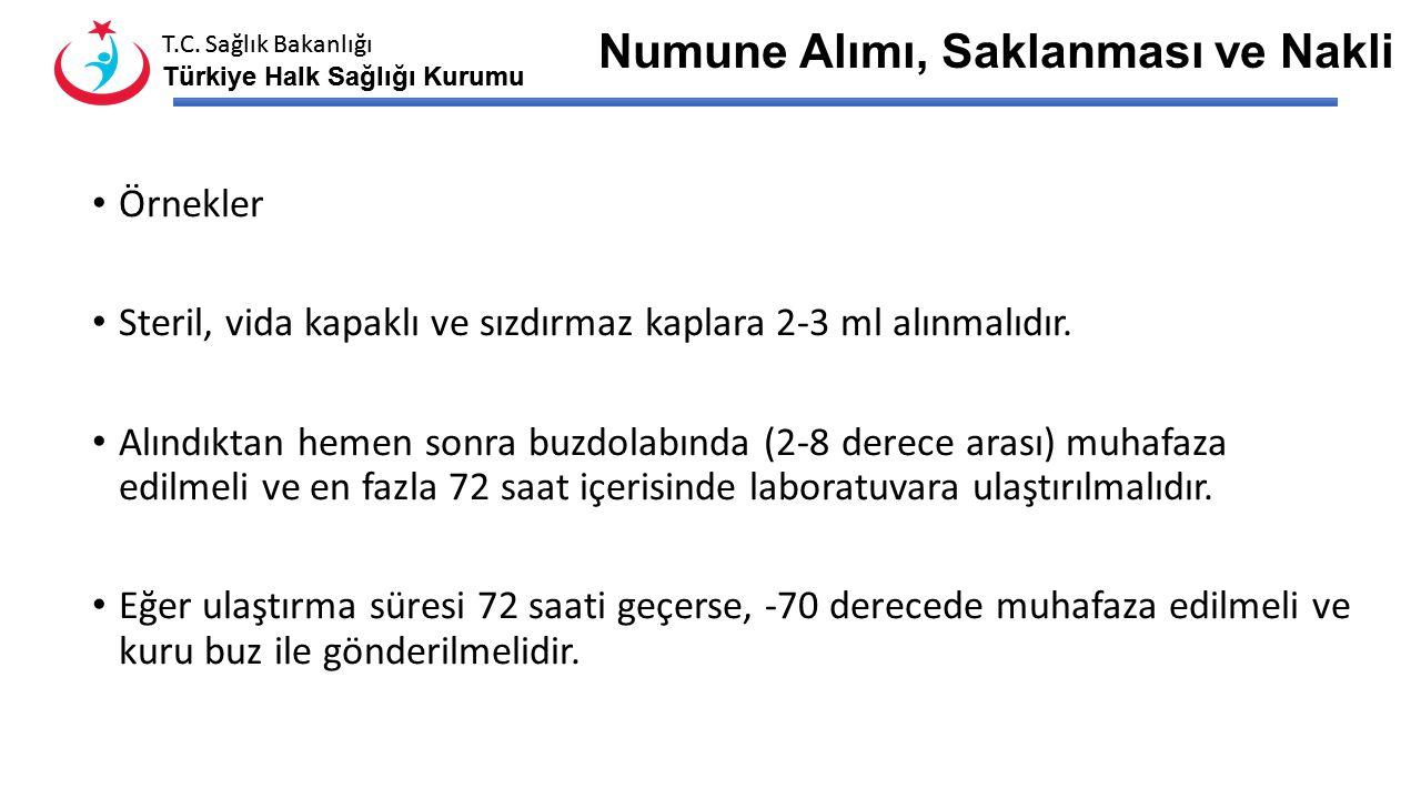 T.C. Sağlık Bakanlığı Türkiye Halk Sağlığı Kurumu T.C. Sağlık Bakanlığı Türkiye Halk Sağlığı Kurumu MERS-CoV hastalığı düşünülen vakalardan üst solunu