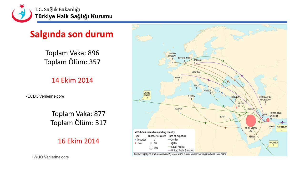T.C. Sağlık Bakanlığı Türkiye Halk Sağlığı Kurumu T.C. Sağlık Bakanlığı Türkiye Halk Sağlığı Kurumu Tarihçe MERS-CoV ilk olarak 2012 yılında Suudi Ara