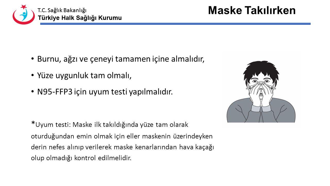 T.C. Sağlık Bakanlığı Türkiye Halk Sağlığı Kurumu T.C. Sağlık Bakanlığı Türkiye Halk Sağlığı Kurumu Önlük Giyerken Önlük malzemesi uygulanacak işleme