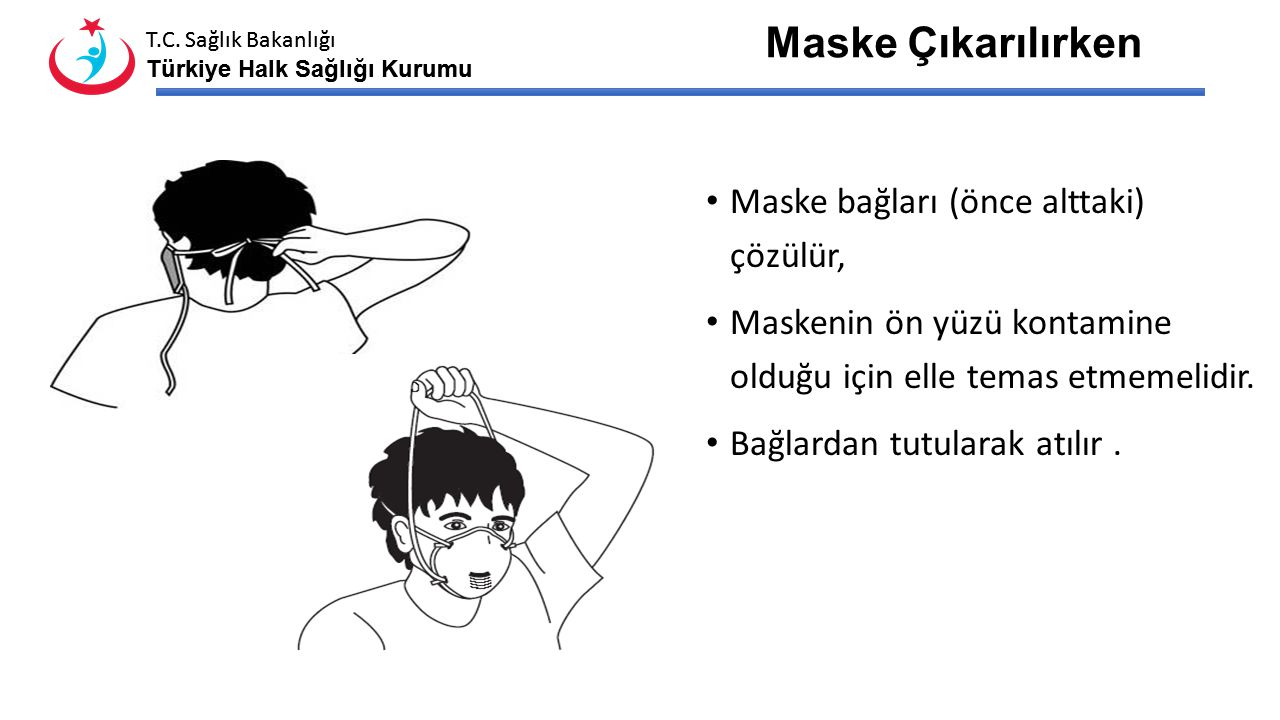 T.C. Sağlık Bakanlığı Türkiye Halk Sağlığı Kurumu T.C. Sağlık Bakanlığı Türkiye Halk Sağlığı Kurumu Gözlük-yüz Koruyucusu Çıkarılırken Eldivensiz elle