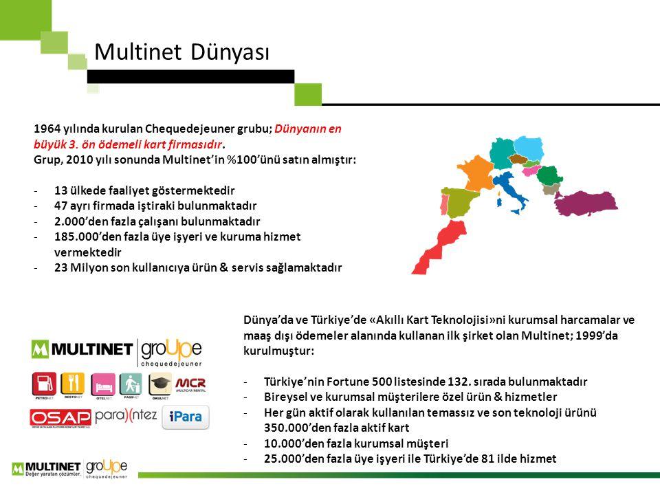 Multinet Dünyası 1964 yılında kurulan Chequedejeuner grubu; Dünyanın en büyük 3. ön ödemeli kart firmasıdır. Grup, 2010 yılı sonunda Multinet'in %100'