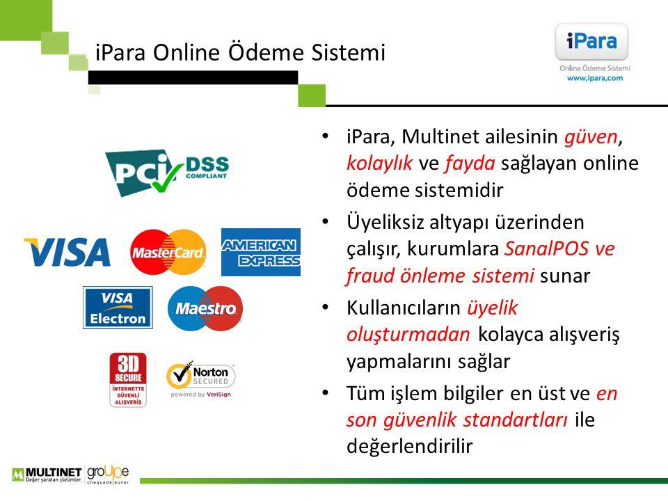 iPara Online Ödeme Sistemi iPara, Multinet ailesinin güven, kolaylık ve fayda sağlayan online ödeme sistemidir Üyeliksiz altyapı üzerinden çalışır, ku