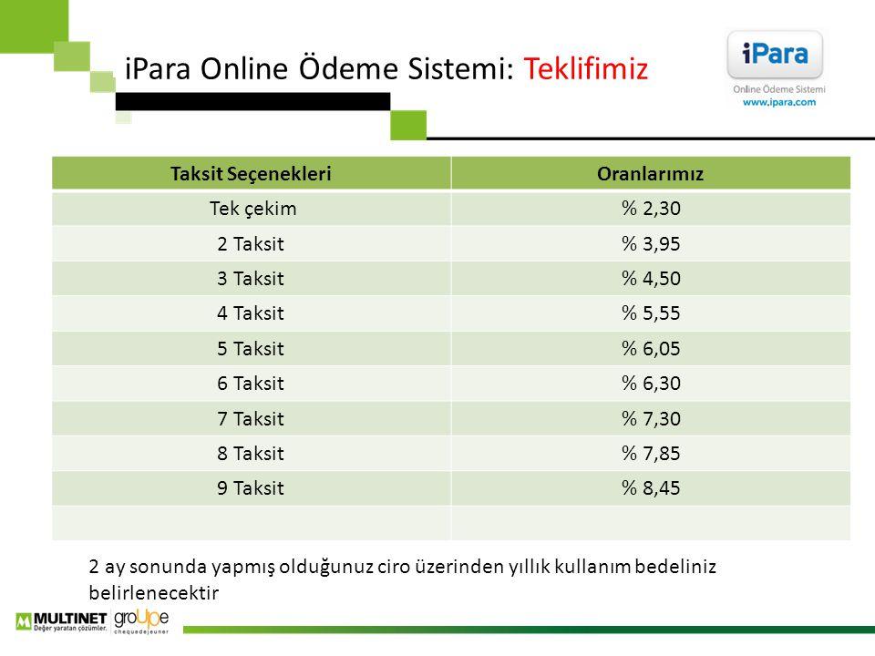 iPara Online Ödeme Sistemi: Teklifimiz Taksit SeçenekleriOranlarımız Tek çekim% 2,30 2 Taksit% 3,95 3 Taksit% 4,50 4 Taksit% 5,55 5 Taksit% 6,05 6 Tak
