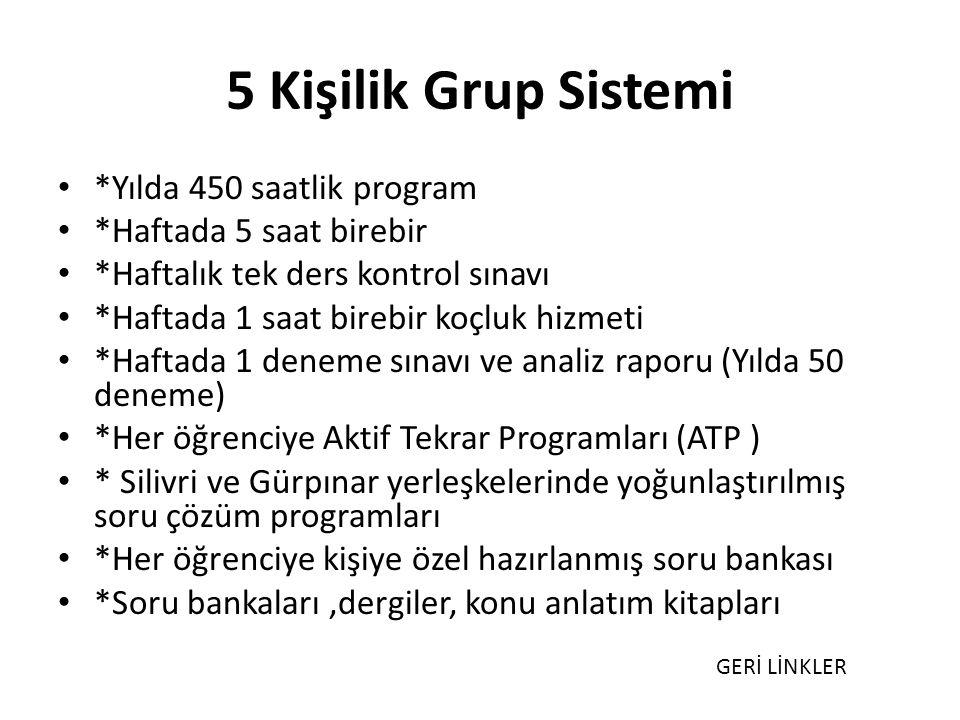 5 Kişilik Grup Sistemi *Yılda 450 saatlik program *Haftada 5 saat birebir *Haftalık tek ders kontrol sınavı *Haftada 1 saat birebir koçluk hizmeti *Ha
