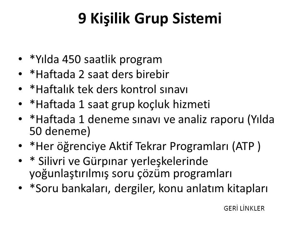 9 Kişilik Grup Sistemi *Yılda 450 saatlik program *Haftada 2 saat ders birebir *Haftalık tek ders kontrol sınavı *Haftada 1 saat grup koçluk hizmeti *