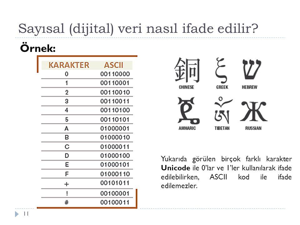 Sayısal (dijital) veri nasıl ifade edilir? 11 Örnek: Yukarıda görülen birçok farklı karakter Unicode ile 0'lar ve 1'ler kullanılarak ifade edilebilirk