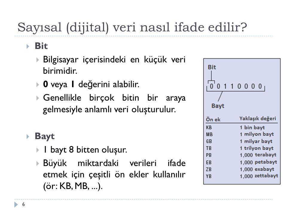 Sayısal (dijital) veri nasıl ifade edilir.7  Sayı Sistemleri  Sayıları ifade etme yöntemleridir.