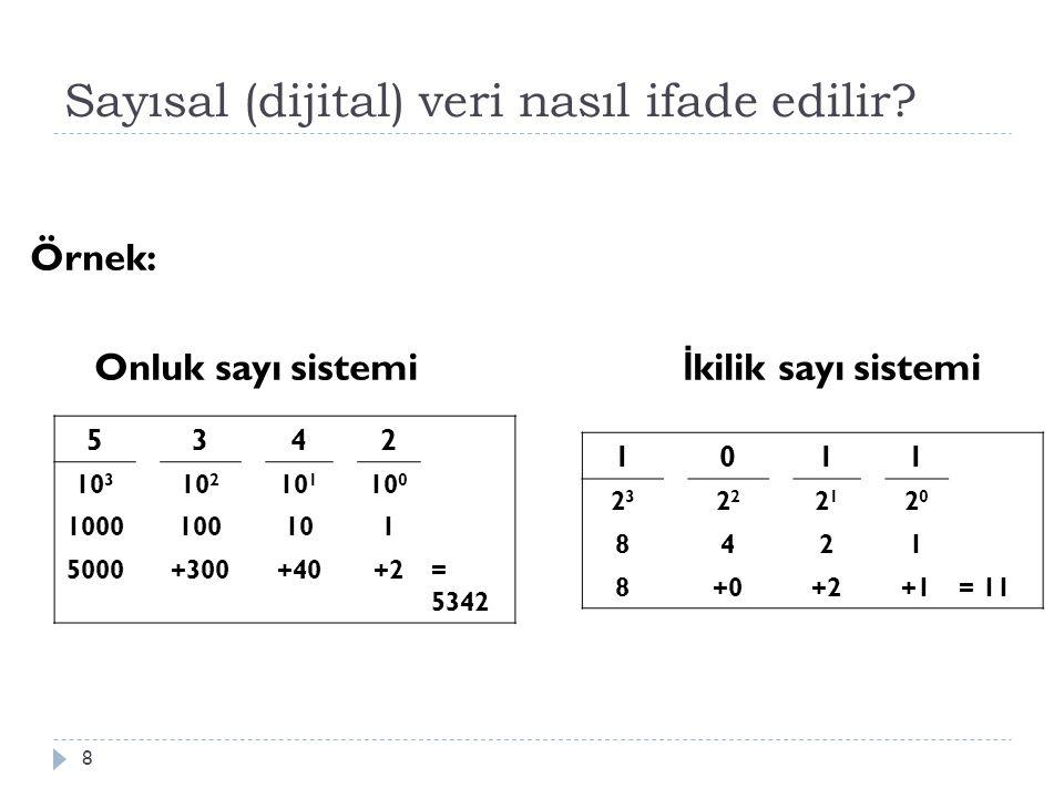 Sayısal (dijital) veri nasıl ifade edilir? 8 Örnek: Onluk sayı sistemi İ kilik sayı sistemi 5342 10 3 10 2 10 1 10 0 1000100101 5000+300+40+2= 5342 10