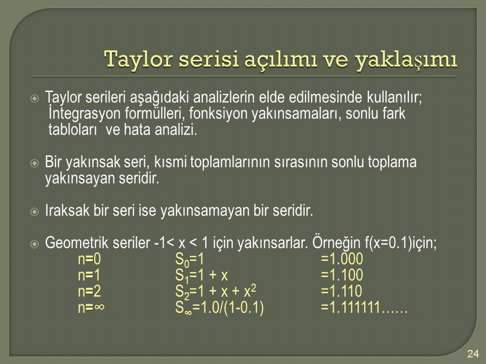  Taylor serileri aşağıdaki analizlerin elde edilmesinde kullanılır; İntegrasyon formülleri, fonksiyon yakınsamaları, sonlu fark tabloları ve hata ana