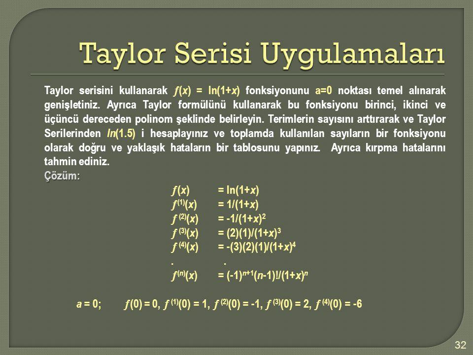 Taylor serisini kullanarak  ( x ) = ln(1+ x ) fonksiyonunu a=0 noktası temel alınarak genişletiniz. Ayrıca Taylor formülünü kullanarak bu fonksiyonu