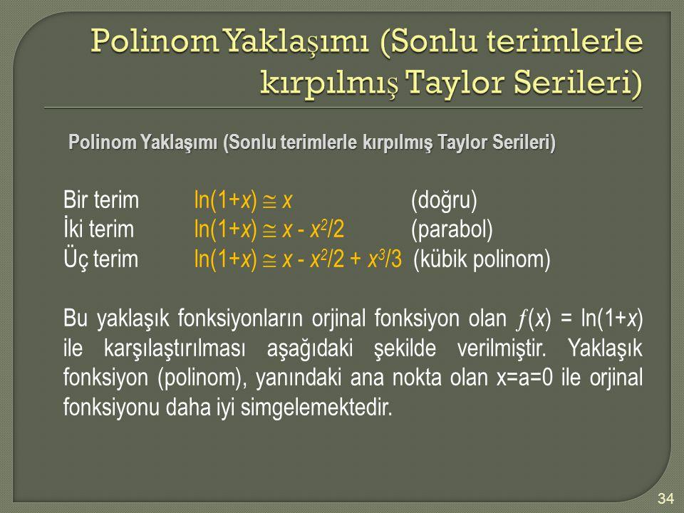 Polinom Yaklaşımı (Sonlu terimlerle kırpılmış Taylor Serileri) Polinom Yaklaşımı (Sonlu terimlerle kırpılmış Taylor Serileri) Bir terim ln(1+ x )  x