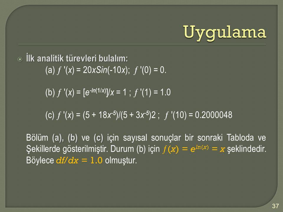  İlk analitik türevleri bulalım: (a)  '( x ) = 20 xSin (-10 x );  '(0) = 0. (b)  '( x ) = [ e -ln (1/ x ) ]/ x = 1 ;  '(1) = 1.0 (c)  '( x ) = (