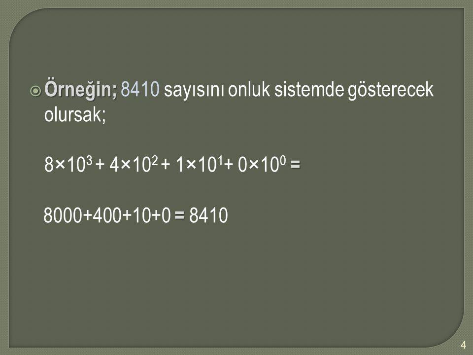  Örneğin;  Örneğin; 8410 sayısını onluk sistemde gösterecek olursak; = 8×10 3 + 4×10 2 + 1×10 1 + 0×10 0 = = 8000+400+10+0 = 8410 4