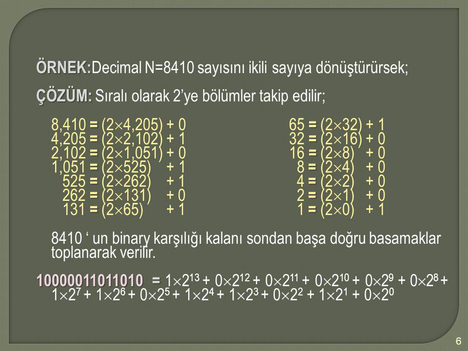 ÖRNEK: ÖRNEK: Decimal N=8410 sayısını ikili sayıya dönüştürürsek; ÇÖZÜM: ÇÖZÜM: Sıralı olarak 2'ye bölümler takip edilir; == 8,410 = (2  4,205) + 0 6