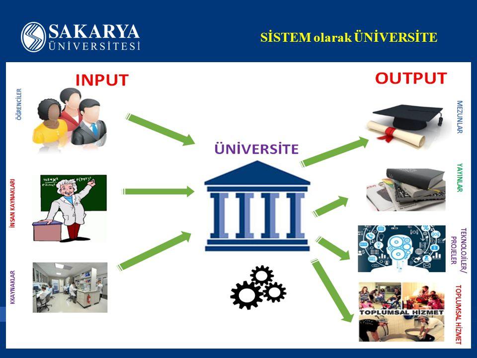 www.sakarya.edu.tr SABİS 2015 Staj ve Mesleki Uygulamalar Sistemi Staj (Tüm Bölümler) 3+1 (MYO) 7+1 (Teknoloji Fakültesi) UMDE (Endüstri Müh.