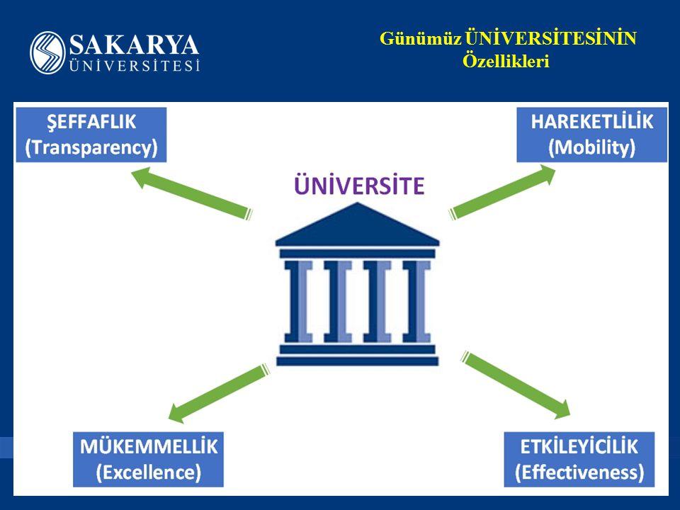 www.sakarya.edu.tr SABİS 2014