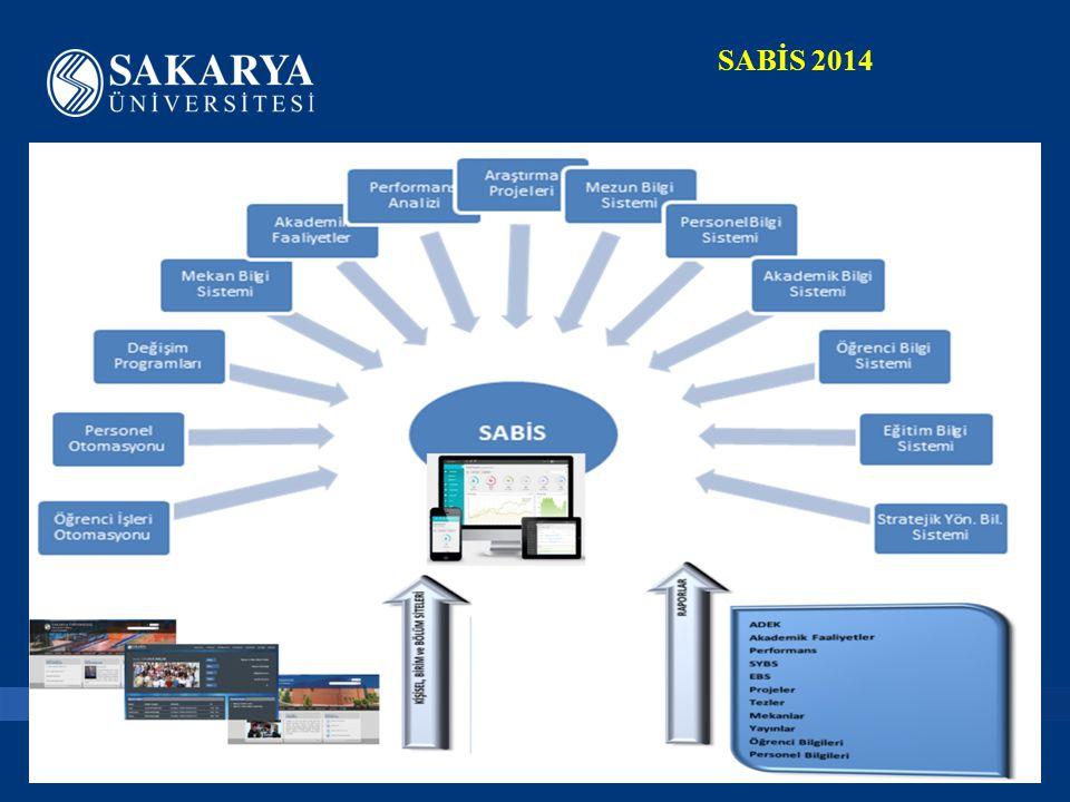 www.sakarya.edu.tr SABİS 2015 Öğretim Üyeliğine Atanma ve Yükseltilme Sistemi