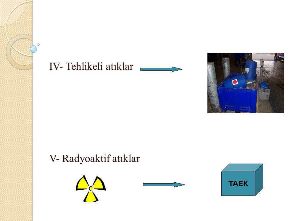 IV- Tehlikeli atıklar V- Radyoaktif atıklar TAEK