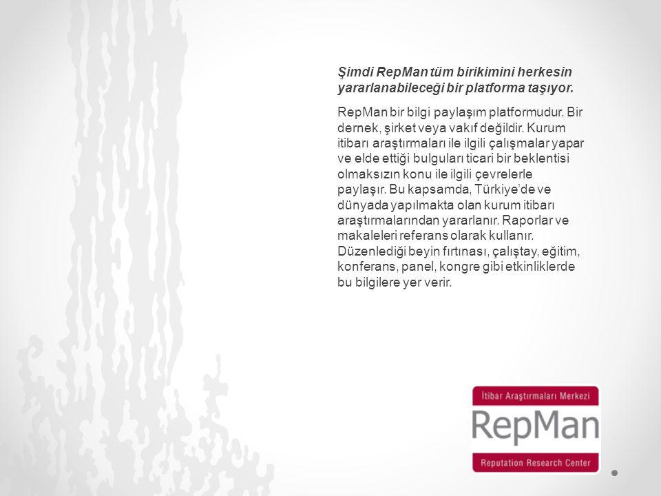 Şimdi RepMan tüm birikimini herkesin yararlanabileceği bir platforma taşıyor.