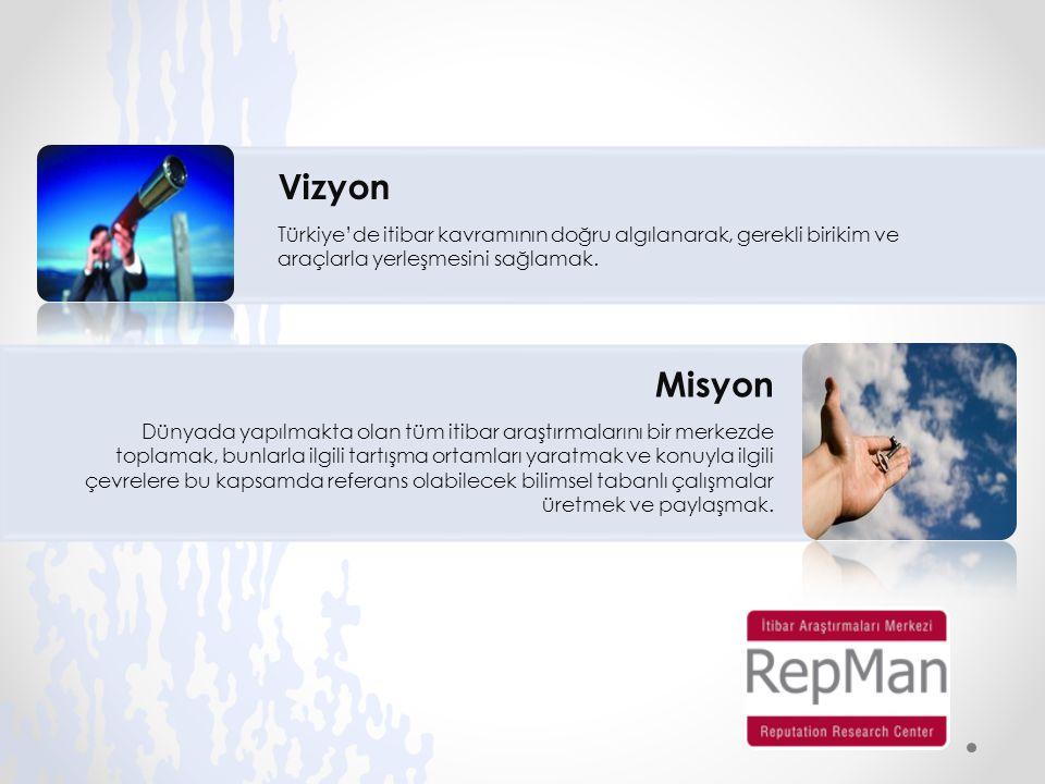 Vizyon Türkiye'de itibar kavramının doğru algılanarak, gerekli birikim ve araçlarla yerleşmesini sağlamak.