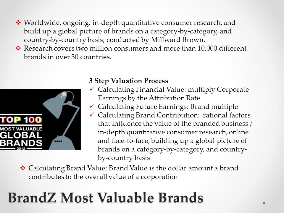 InterBrand – Best Global Brands  Interbrand s methodology looks at the ongoing investment and management of the brand as a business asset.