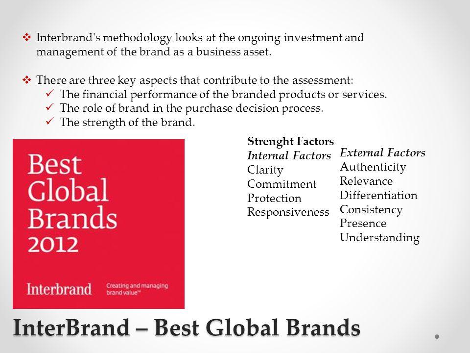 BrandFinance Global 500 ve Türkiye'nin En Değerli Markaları  Ünlü İngiliz danışmanlık şirketi BrandFinance 2006 yılında Türkiye'nin En Değerli Markaları nı belirledi.
