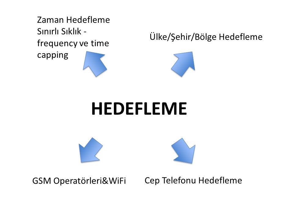 HEDEFLEME Zaman Hedefleme Sınırlı Sıklık - frequency ve time capping Ülke/Şehir/Bölge Hedefleme Cep Telefonu Hedefleme GSM Operatörleri&WiFi