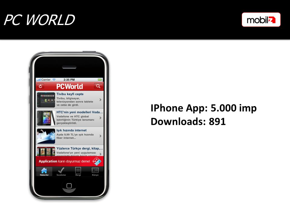 PC WORLD IPhone App: 5.000 imp Downloads: 891