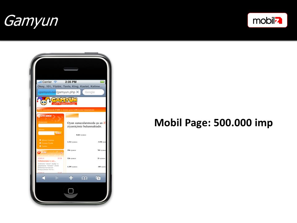 Gamyun Mobil Page: 500.000 imp