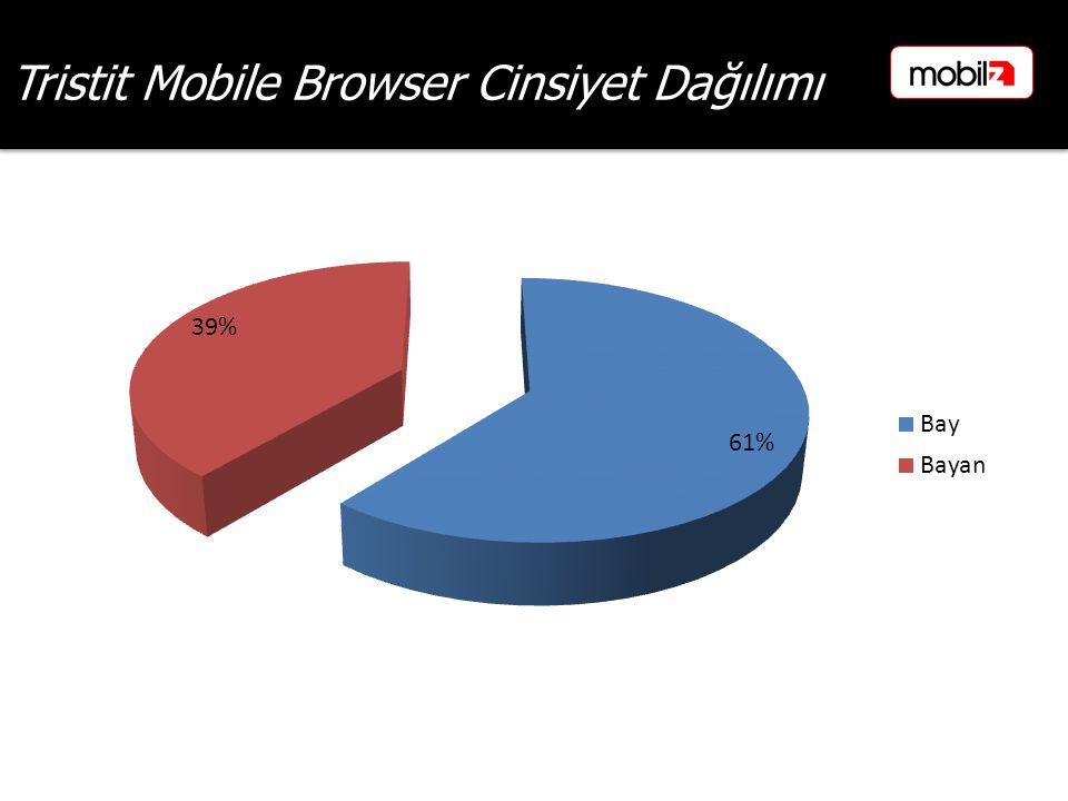 Tristit Mobile Browser Cinsiyet Dağılımı