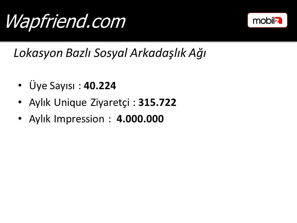 Wapfriend.com Lokasyon Bazlı Sosyal Arkadaşlık Ağı Üye Sayısı : 40.224 Aylık Unique Ziyaretçi : 315.722 Aylık Impression : 4.000.000