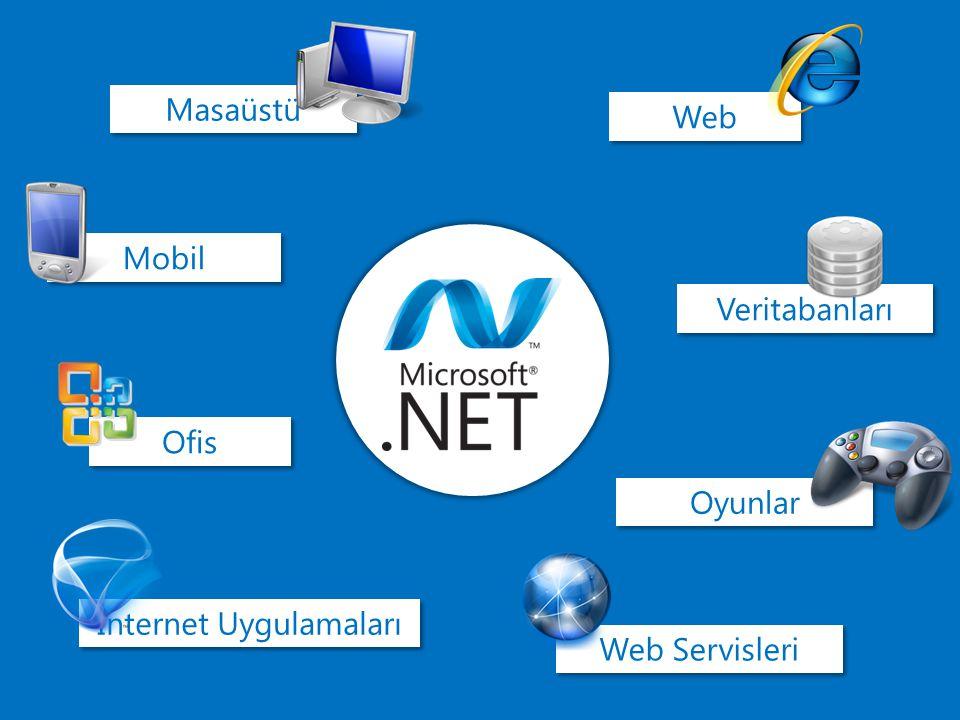 Masaüstü Web Internet Uygulamaları Mobil Oyunlar Web Servisleri Veritabanları Ofis