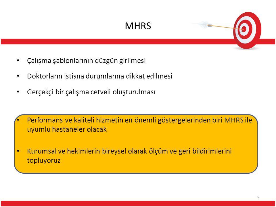 MHRS Çalışma şablonlarının düzgün girilmesi Doktorların istisna durumlarına dikkat edilmesi Gerçekçi bir çalışma cetveli oluşturulması Performans ve k