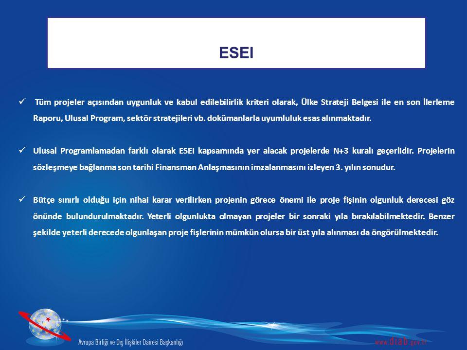 Tüm projeler açısından uygunluk ve kabul edilebilirlik kriteri olarak, Ülke Strateji Belgesi ile en son İlerleme Raporu, Ulusal Program, sektör strate