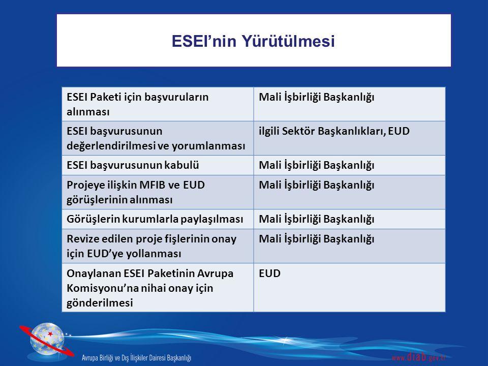 ESEI'nin Yürütülmesi ESEI Paketi için başvuruların alınması Mali İşbirliği Başkanlığı ESEI başvurusunun değerlendirilmesi ve yorumlanması ilgili Sektö