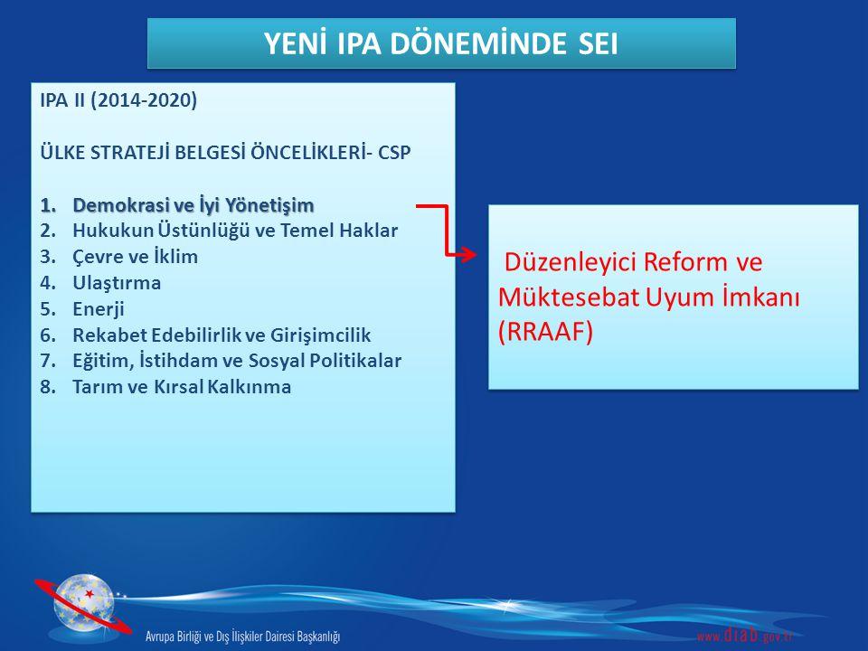 IPA II (2014-2020) ÜLKE STRATEJİ BELGESİ ÖNCELİKLERİ- CSP 1.Demokrasi ve İyi Yönetişim 2.Hukukun Üstünlüğü ve Temel Haklar 3.Çevre ve İklim 4.Ulaştırm