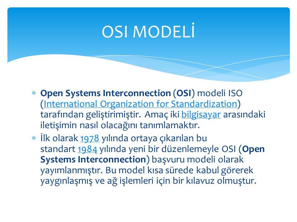  Open Systems Interconnection (OSI) modeli ISO (International Organization for Standardization) tarafından geliştirimiştir. Amaç iki bilgisayar arası